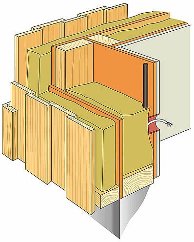 Bauweisen profilholz fassade mit vertikaler boden for Boden deckel schalung