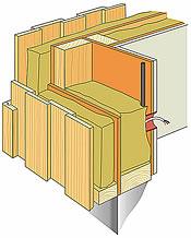 Bauweisen Profilholz Fassade Mit Vertikaler Boden Deckelschalung
